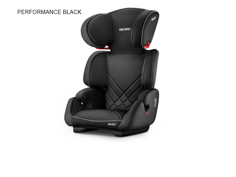 Recaro Milano Performance Black
