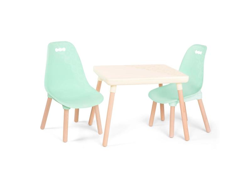 Dětský stolek + 2 židličky Mint 1