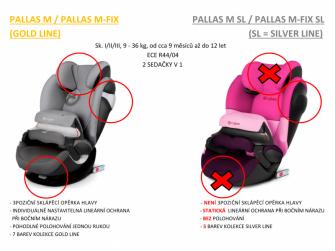 Pallas M-fix SL Pure Black 2020 2