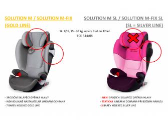 Solution M-fix SL Blue Moon 2020 2