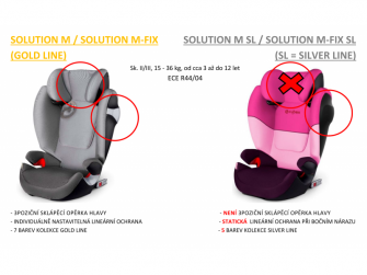 Solution M-fix SL Rumba Red 2020 2