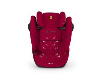 Pallas M-fix SL Ferrari Racing Red 2020 4