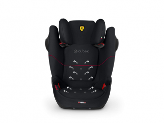 Solution M-fix SL Ferrari Victory Black 2020 3
