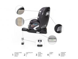 Autosedačka Protect i-Size, Black 11