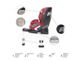 Autosedačka Protect i-Size, Red 11