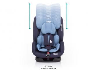 Autosedačka Encore i-Size, Blue 11
