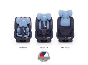 Autosedačka Encore i-Size, Blue 6