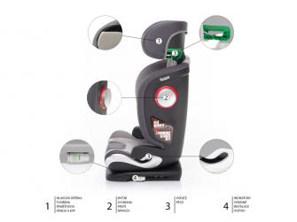 Autosedačka Scale i-Size, Grey 7