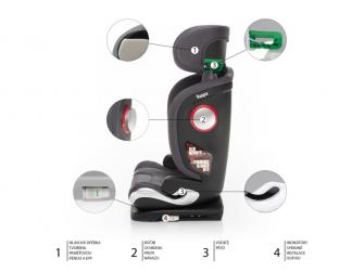Autosedačka Scale i-Size, Black 7
