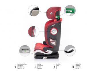 Autosedačka Scale i-Size, Red 6